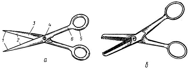 Рис 10. Ножницы парикмахерские: а - прямые; б - зубчатые; 1 - концы; 2 - жало; 3 - рабочие поверхности; 4 - скрепляющий винт; 5 - кольцо; 6 - рычаг