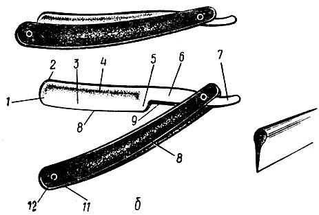 Рис. 12. Бритва опасная: 1 - клинок; 2 - головка; 3 - рабочее полотно; 4 - спинка клинка (обушок); 5 - пятка; 6 - шейка; 7 - хвостик; 8 - жало; 9 - поперечные насечки; 10 - ручка; 11 - прокладка; 12 - заклепка