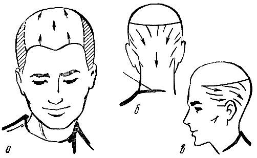 Рис. 37. Обработка волос на различных участках волосяного покрова головы при снятии волос 'на пальцах': а - на теменном; б - затылочном; в - височном
