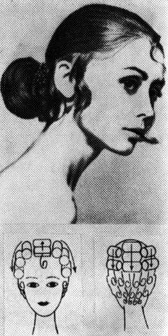 Виды женских причёсок