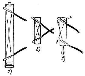 Рис. 16. Направление движения бритвы при правке на ремнях: а - брезентовом, б, в - кожаном