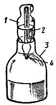 Рис. 18. Лачница: 1 - стеклянный резервуар, 2 - трубка, 3 - резиновый баллон, 4 - трубка для подачи воздуха