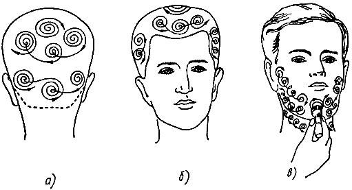 Рис. 68. Схема намыливания головы и лица при бритье: а - затылочного участка, б - височных и теменного участков, в - бороды
