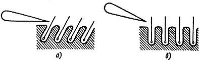 Рис. 69. Положение бритвы при бритье: а - неправильное, б - правильное